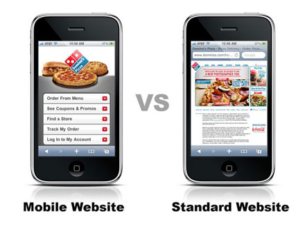 The importance of a mobile-friendly website?